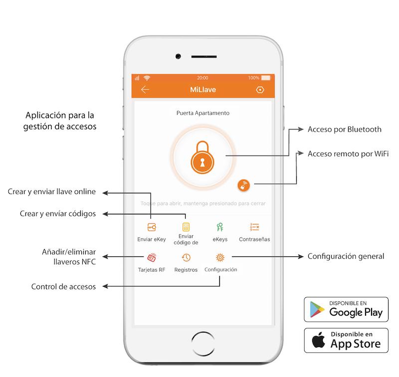Aplicacion para la gestion de accesos